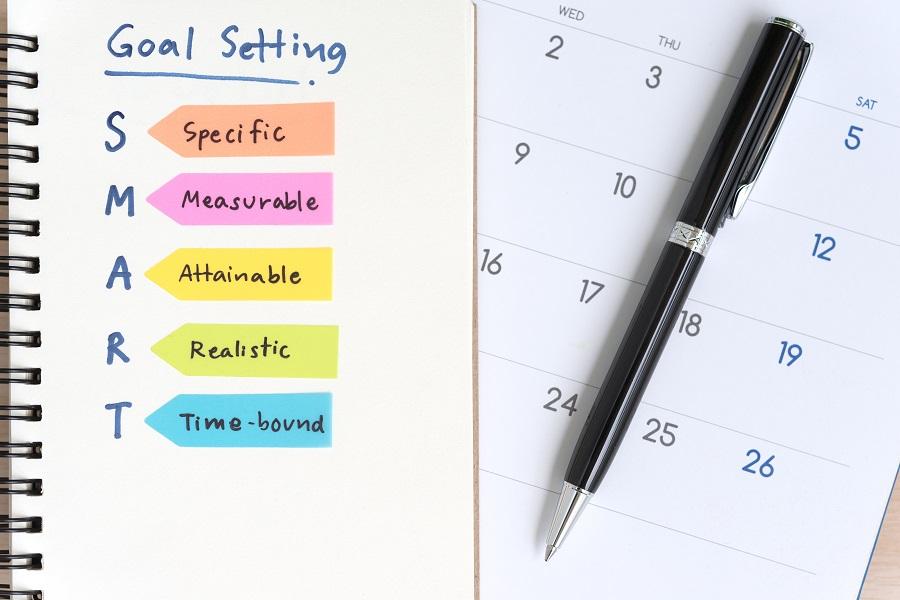upravljanje vremenom, određivanje prioriteta, uspješnost na poslu