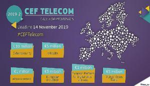 U tijeku su prijave za CEF Telekom za 2019. godinu